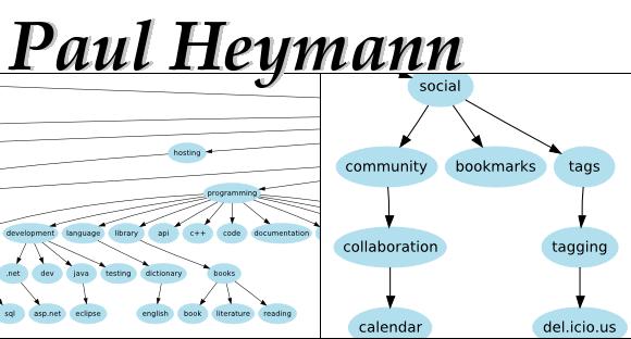 Tag Hierarchies